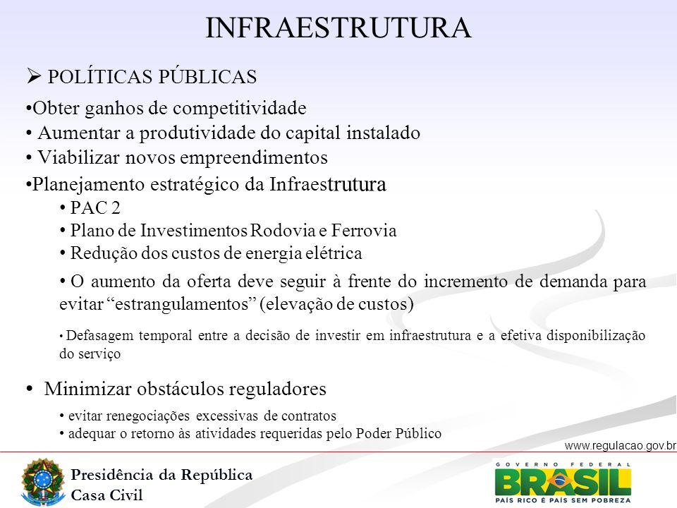 INFRAESTRUTURA POLÍTICAS PÚBLICAS Minimizar obstáculos reguladores
