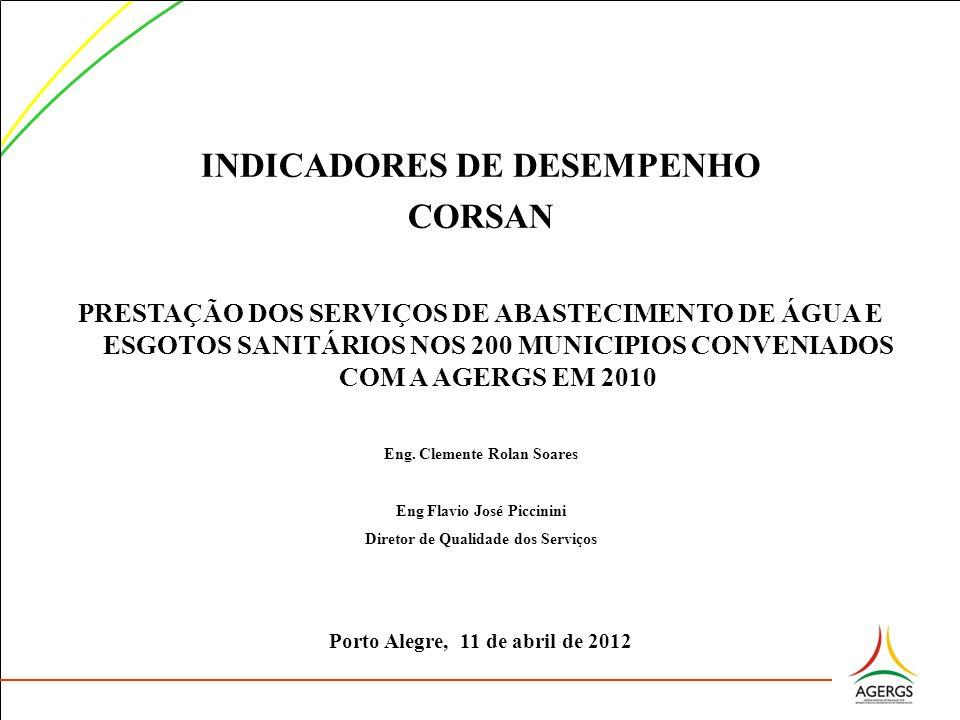INDICADORES DE DESEMPENHO CORSAN