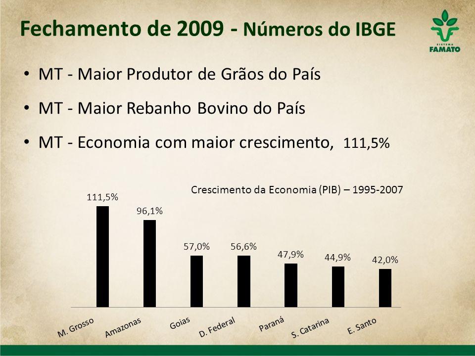 Fechamento de 2009 - Números do IBGE