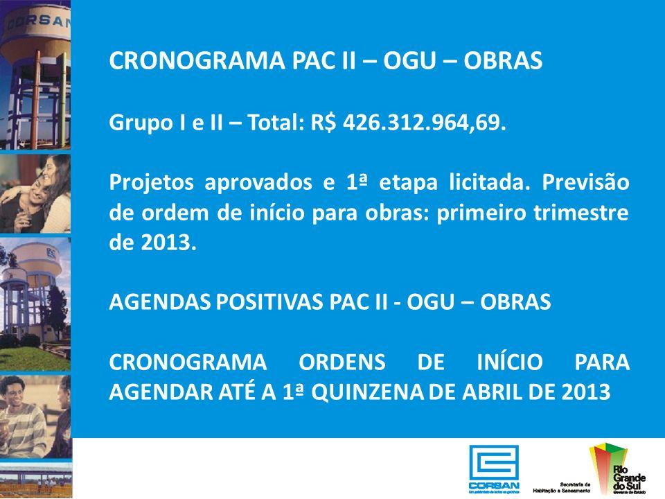 CRONOGRAMA PAC II – OGU – OBRAS