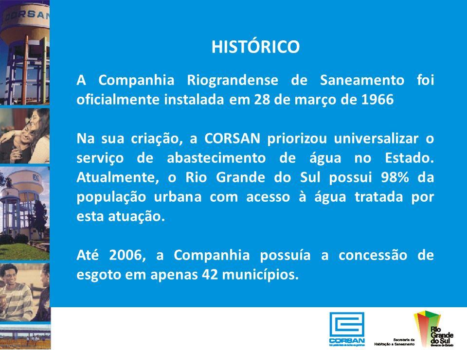 HISTÓRICO A Companhia Riograndense de Saneamento foi oficialmente instalada em 28 de março de 1966.