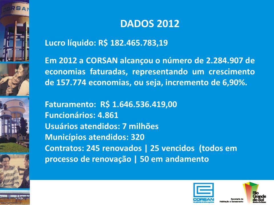 DADOS 2012 Lucro líquido: R$ 182.465.783,19
