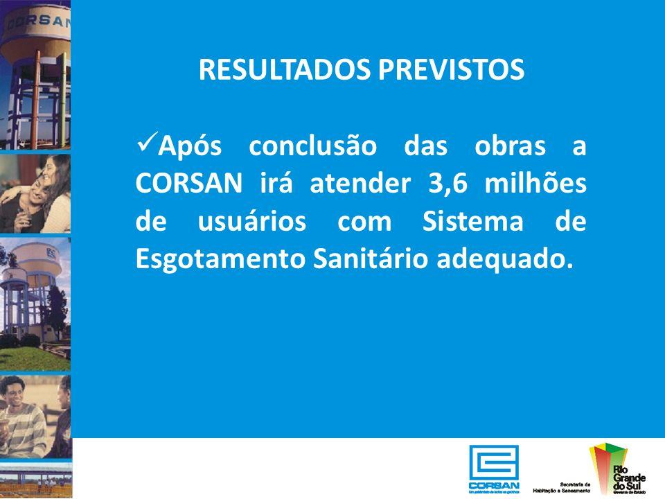 RESULTADOS PREVISTOS Após conclusão das obras a CORSAN irá atender 3,6 milhões de usuários com Sistema de Esgotamento Sanitário adequado.