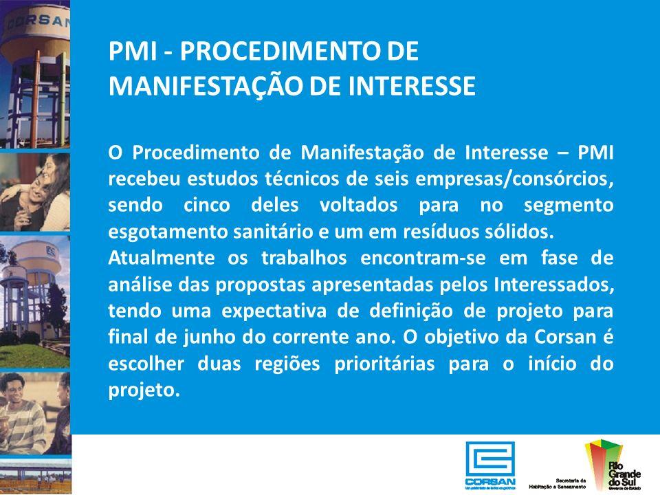 PMI - PROCEDIMENTO DE MANIFESTAÇÃO DE INTERESSE