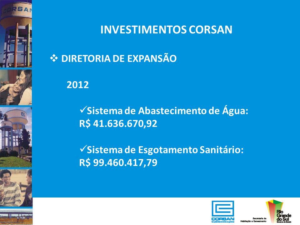 INVESTIMENTOS CORSAN DIRETORIA DE EXPANSÃO 2012