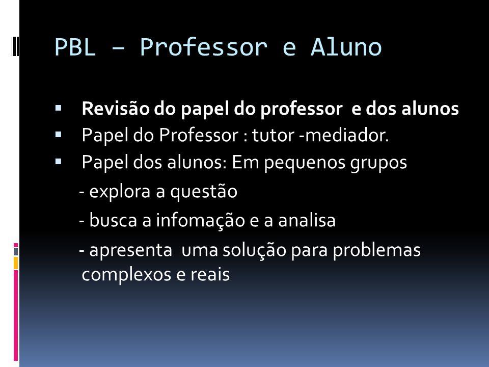 PBL – Professor e Aluno Revisão do papel do professor e dos alunos