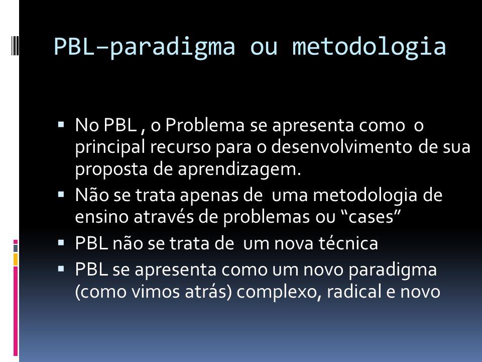 PBL–paradigma ou metodologia