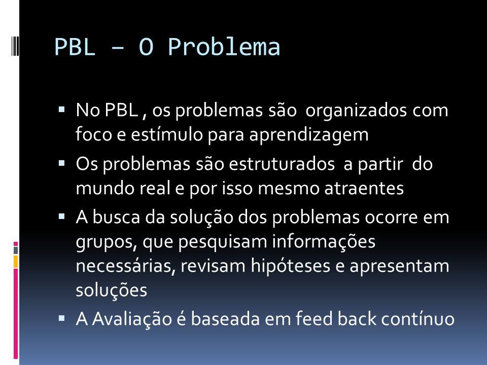 PBL – O Problema No PBL , os problemas são organizados com foco e estímulo para aprendizagem.
