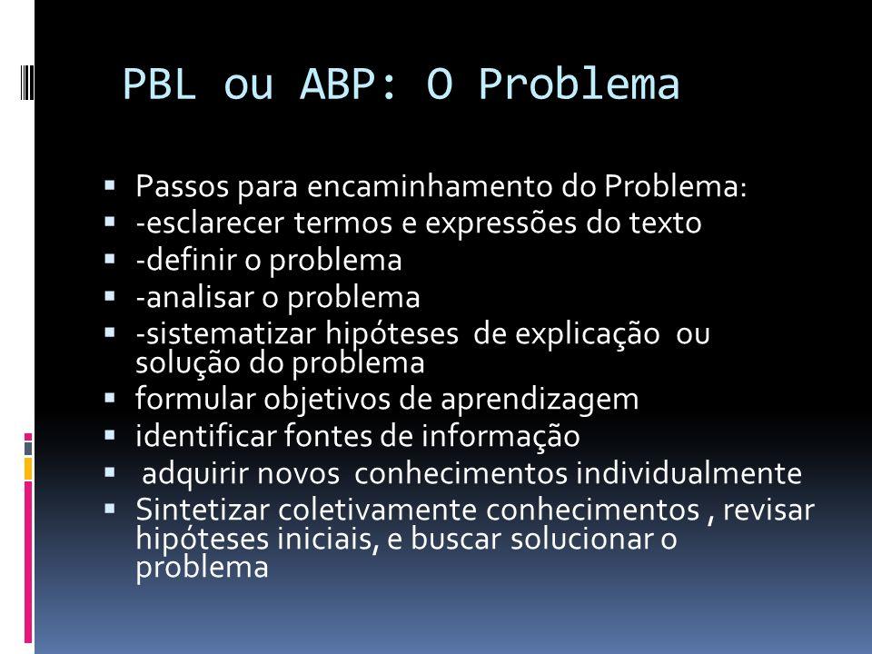PBL ou ABP: O Problema Passos para encaminhamento do Problema: