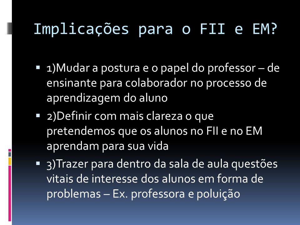 Implicações para o FII e EM