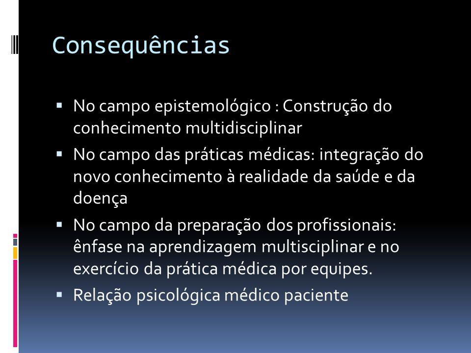 Consequências No campo epistemológico : Construção do conhecimento multidisciplinar.