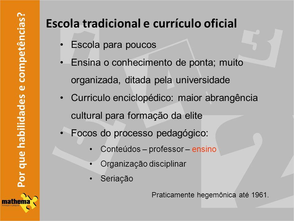 Escola tradicional e currículo oficial