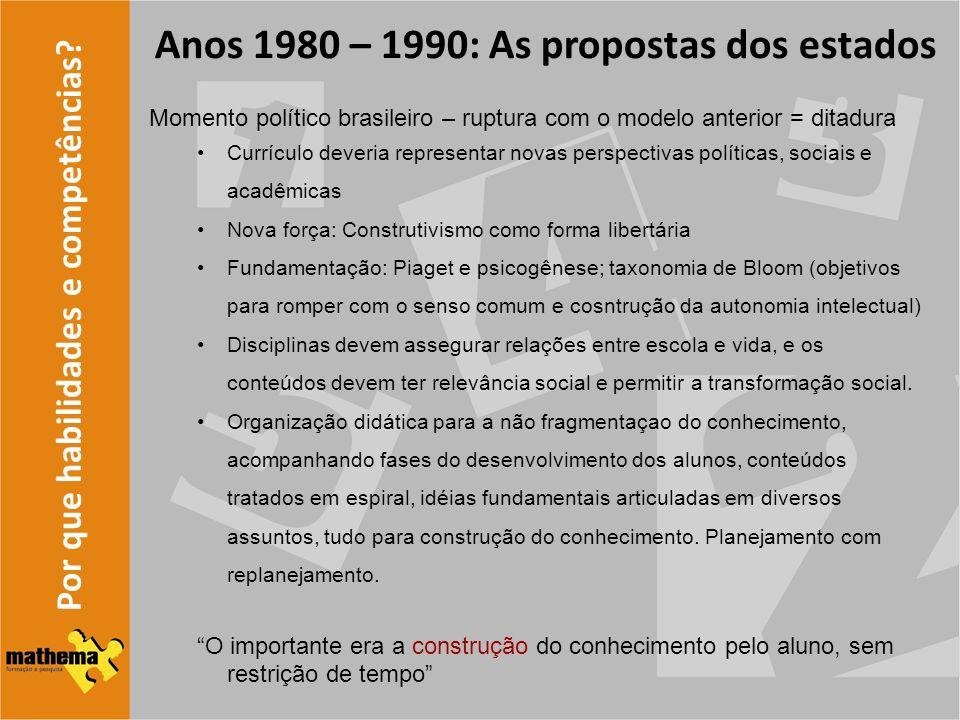 Anos 1980 – 1990: As propostas dos estados