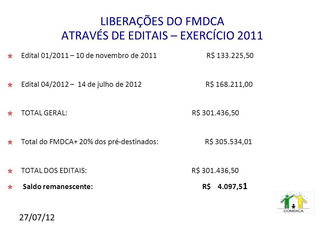 LIBERAÇÕES DO FMDCA ATRAVÉS DE EDITAIS – EXERCÍCIO 2011