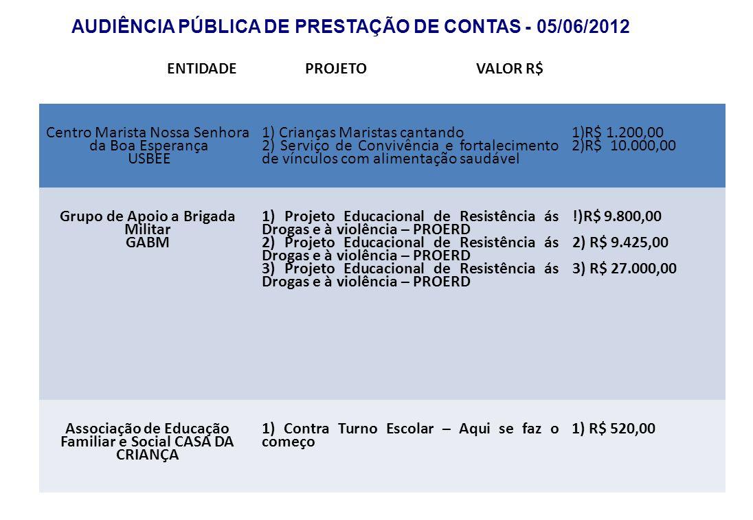 AUDIÊNCIA PÚBLICA DE PRESTAÇÃO DE CONTAS - 05/06/2012