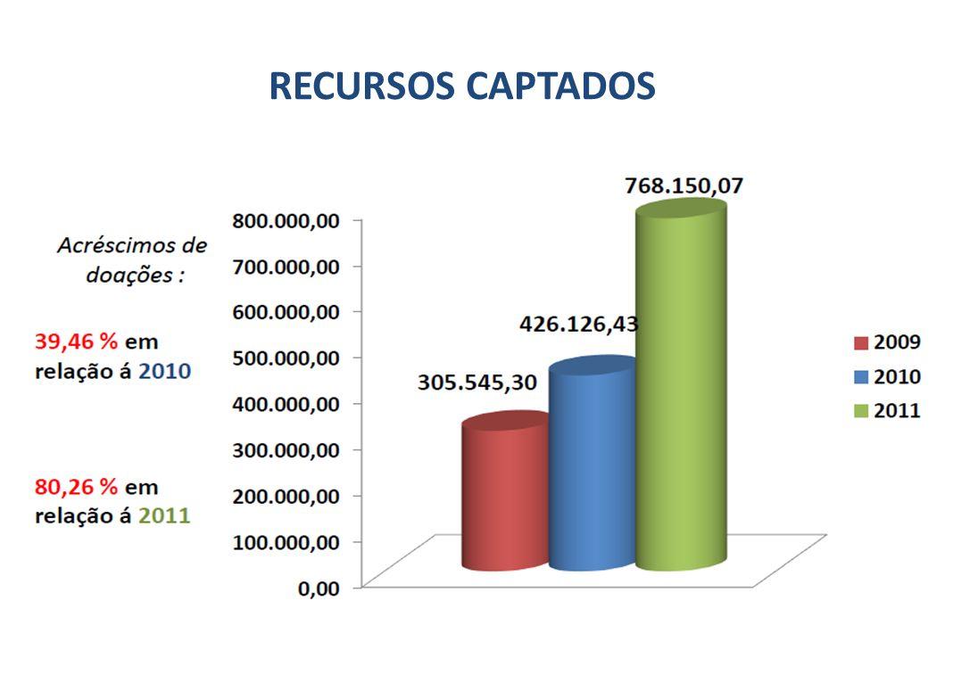 RECURSOS CAPTADOS 6