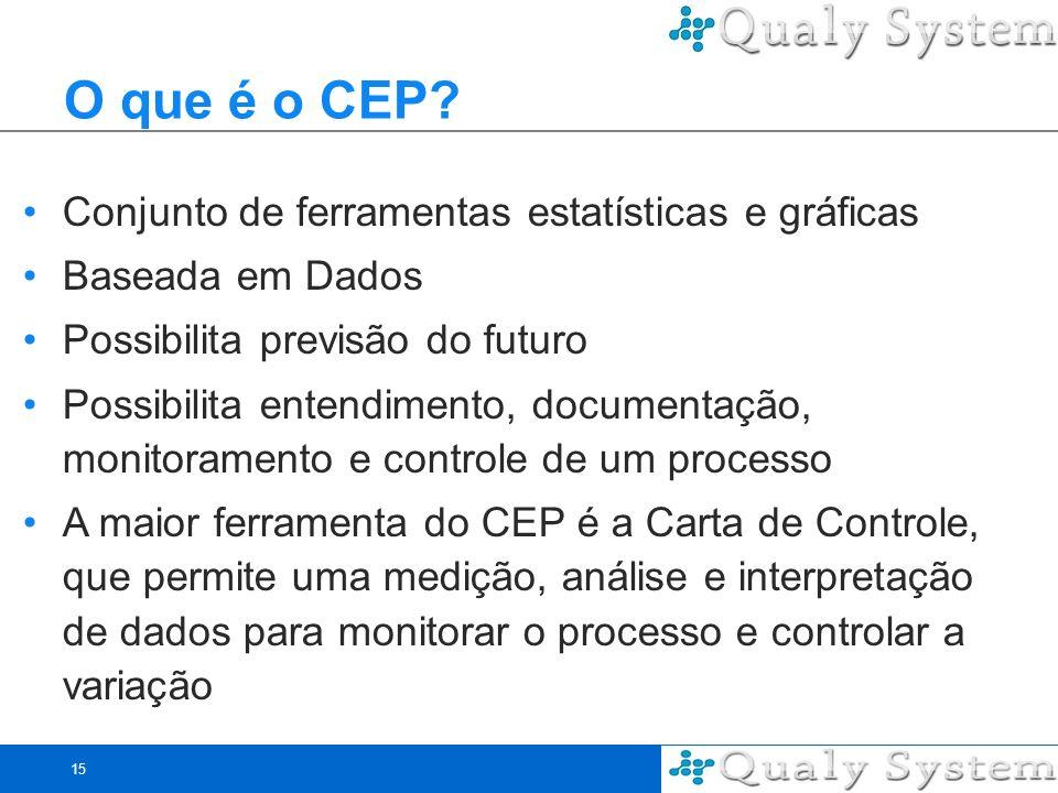 O que é o CEP Conjunto de ferramentas estatísticas e gráficas