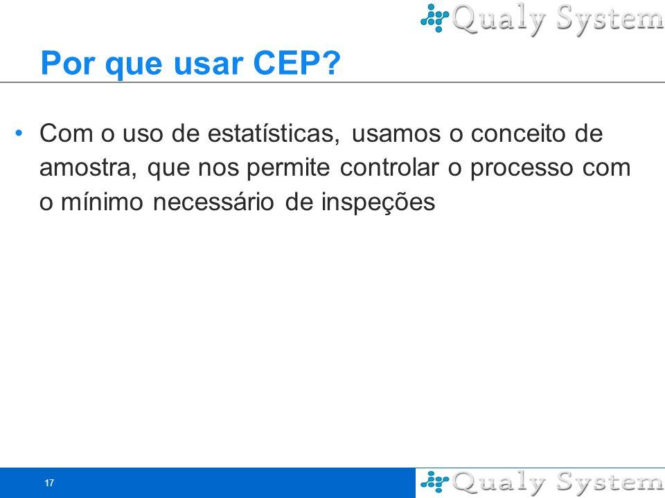 Por que usar CEP.
