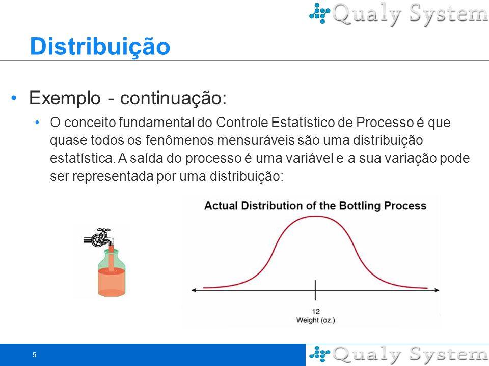 Distribuição Exemplo - continuação:
