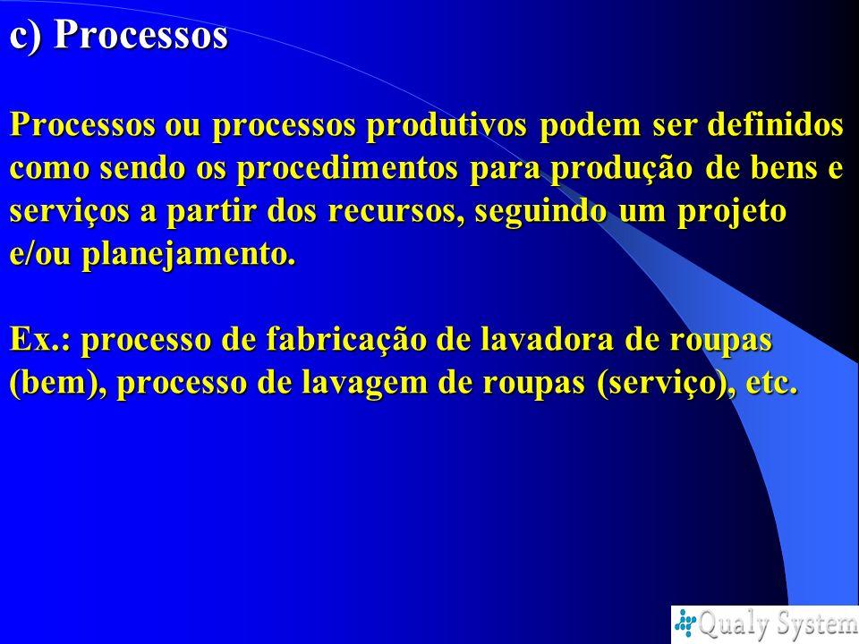 c) Processos Processos ou processos produtivos podem ser definidos como sendo os procedimentos para produção de bens e serviços a partir dos recursos, seguindo um projeto e/ou planejamento.