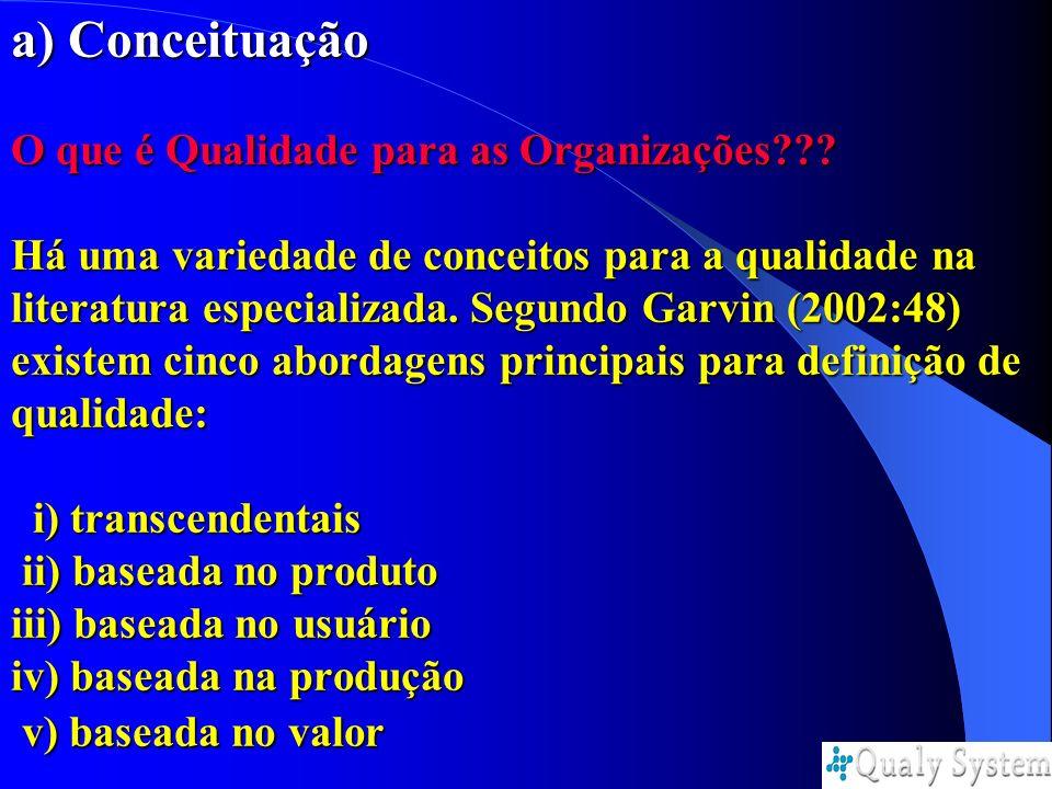 a) Conceituação O que é Qualidade para as Organizações
