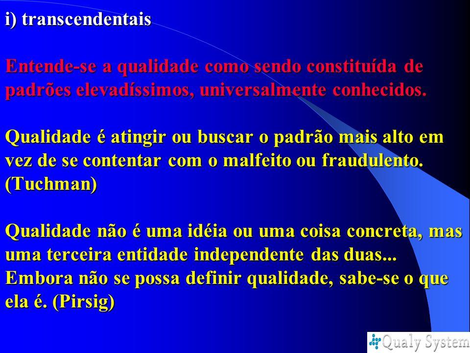 i) transcendentais Entende-se a qualidade como sendo constituída de padrões elevadíssimos, universalmente conhecidos.