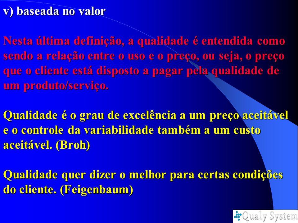 v) baseada no valor Nesta última definição, a qualidade é entendida como sendo a relação entre o uso e o preço, ou seja, o preço que o cliente está disposto a pagar pela qualidade de um produto/serviço.