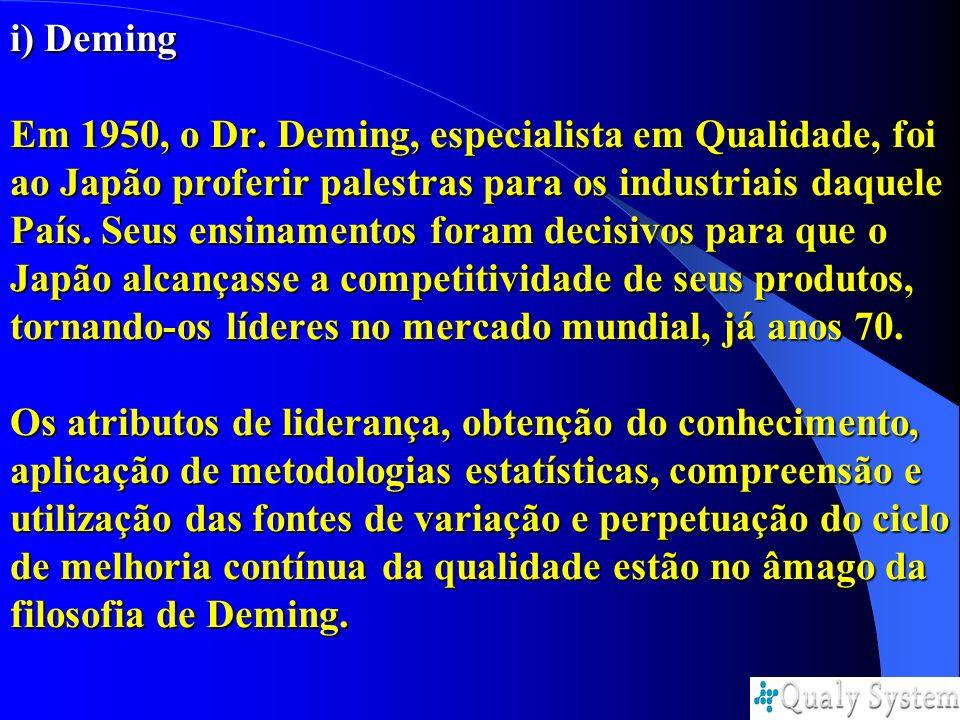 i) Deming Em 1950, o Dr.