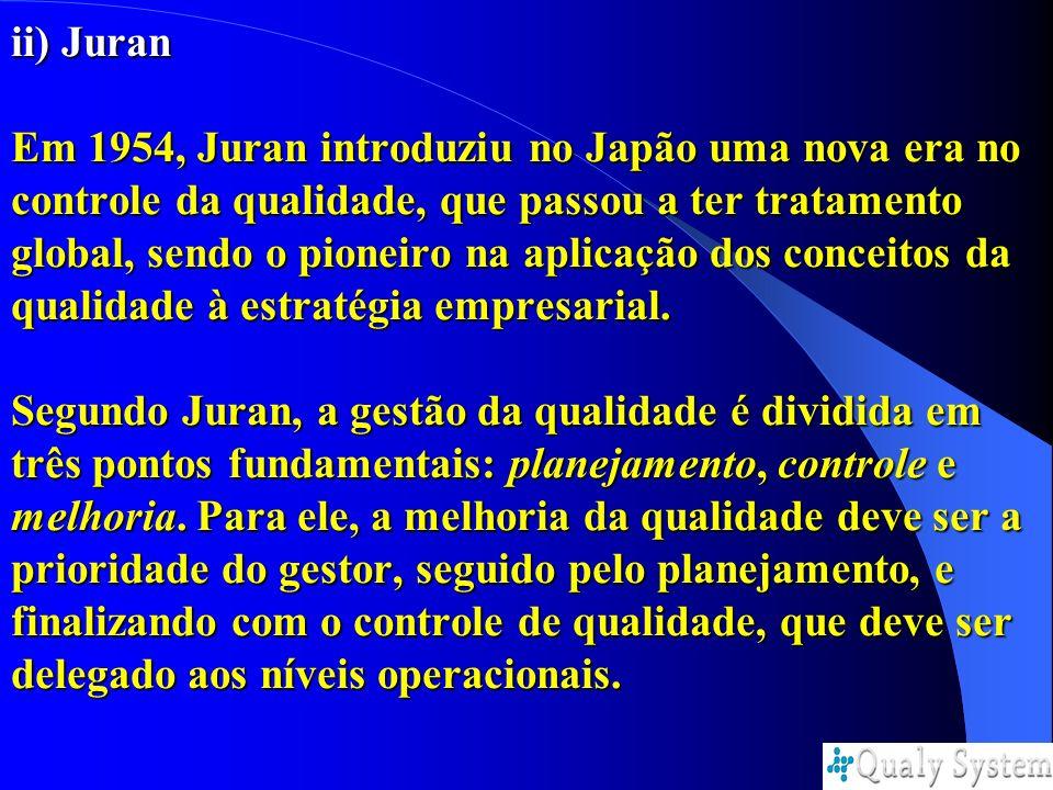 ii) Juran Em 1954, Juran introduziu no Japão uma nova era no controle da qualidade, que passou a ter tratamento global, sendo o pioneiro na aplicação dos conceitos da qualidade à estratégia empresarial.