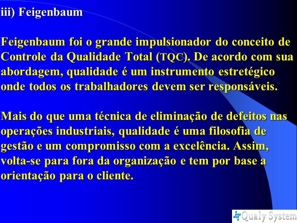 iii) Feigenbaum Feigenbaum foi o grande impulsionador do conceito de Controle da Qualidade Total (TQC).