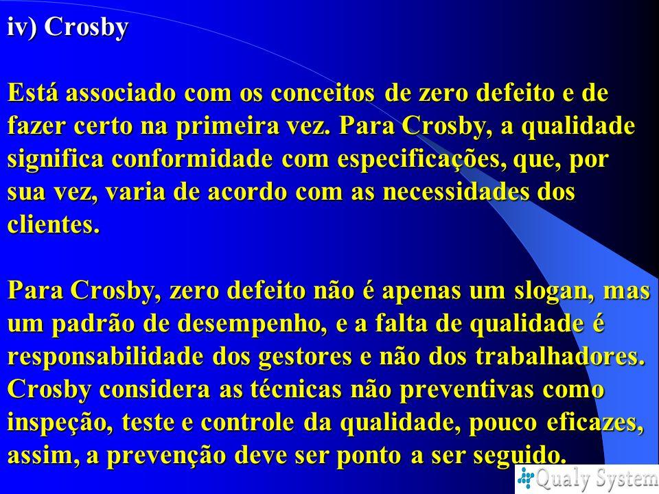 iv) Crosby Está associado com os conceitos de zero defeito e de fazer certo na primeira vez.