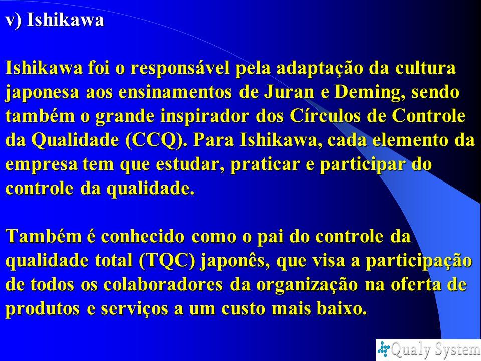 v) Ishikawa Ishikawa foi o responsável pela adaptação da cultura japonesa aos ensinamentos de Juran e Deming, sendo também o grande inspirador dos Círculos de Controle da Qualidade (CCQ).
