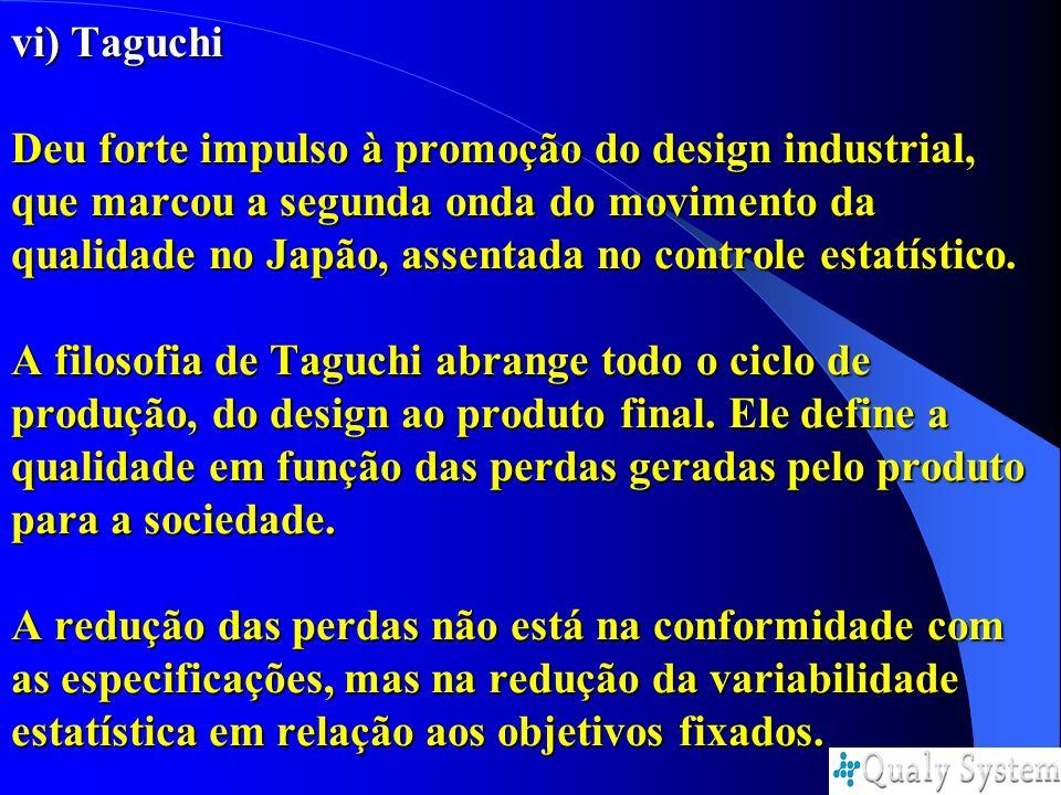 vi) Taguchi Deu forte impulso à promoção do design industrial, que marcou a segunda onda do movimento da qualidade no Japão, assentada no controle estatístico.