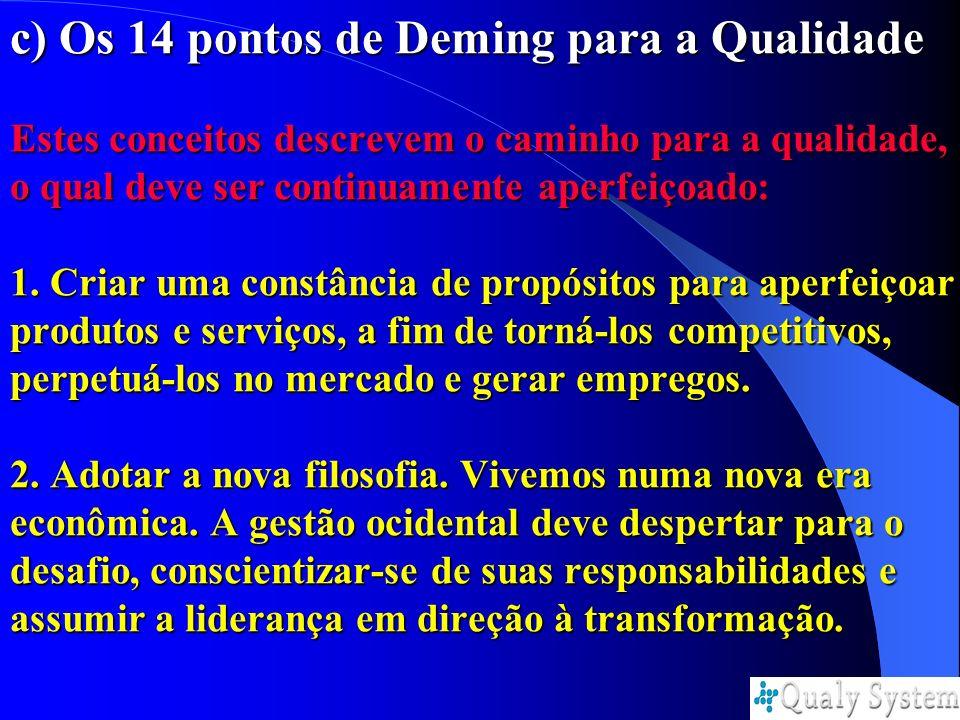 c) Os 14 pontos de Deming para a Qualidade Estes conceitos descrevem o caminho para a qualidade, o qual deve ser continuamente aperfeiçoado: 1.