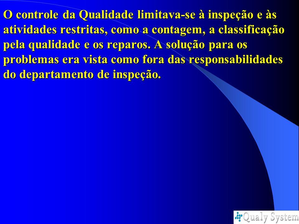O controle da Qualidade limitava-se à inspeção e às atividades restritas, como a contagem, a classificação pela qualidade e os reparos.