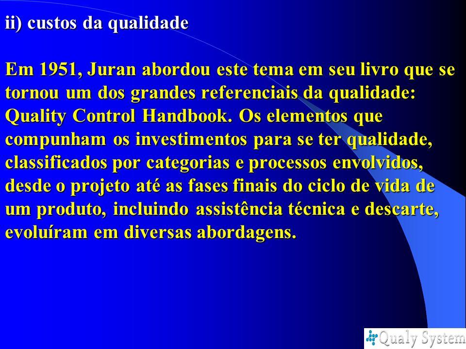 ii) custos da qualidade Em 1951, Juran abordou este tema em seu livro que se tornou um dos grandes referenciais da qualidade: Quality Control Handbook.