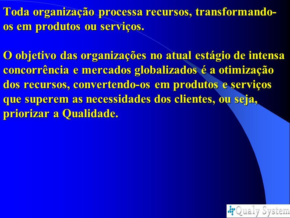 Toda organização processa recursos, transformando-os em produtos ou serviços.