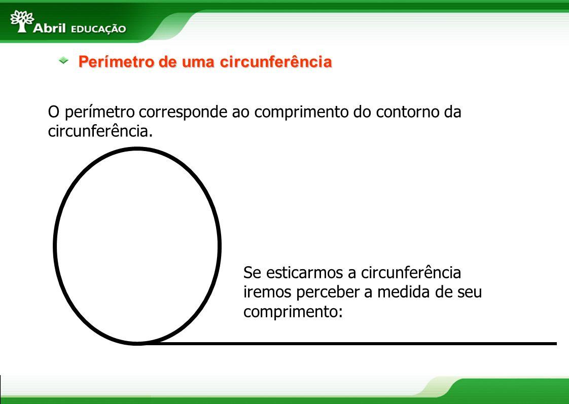 Perímetro de uma circunferência