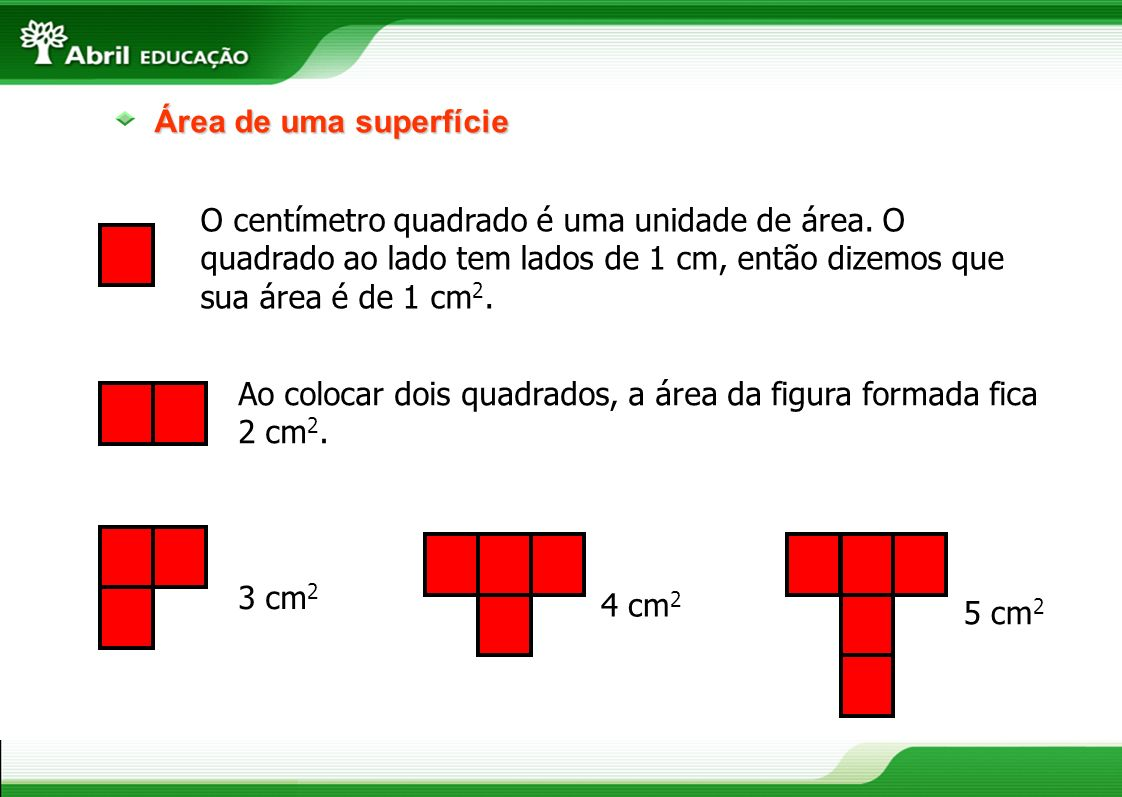 Área de uma superfície O centímetro quadrado é uma unidade de área. O quadrado ao lado tem lados de 1 cm, então dizemos que sua área é de 1 cm2.