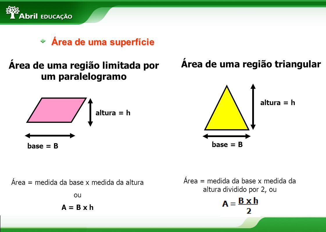 Área de uma região limitada por um paralelogramo
