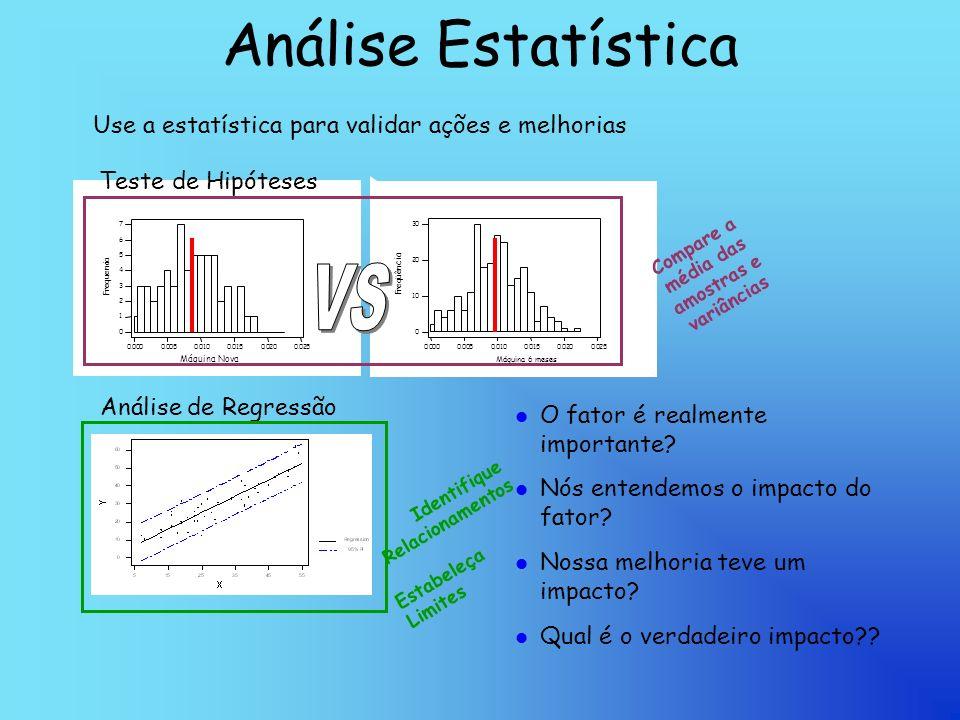 Compare a média das amostras e variâncias
