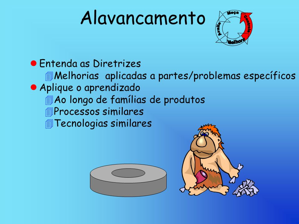 Alavancamento Entenda as Diretrizes