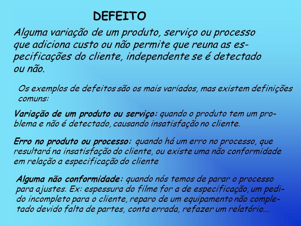 DEFEITO Alguma variação de um produto, serviço ou processo