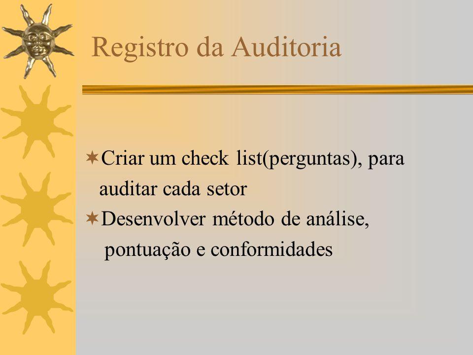 Registro da Auditoria Criar um check list(perguntas), para