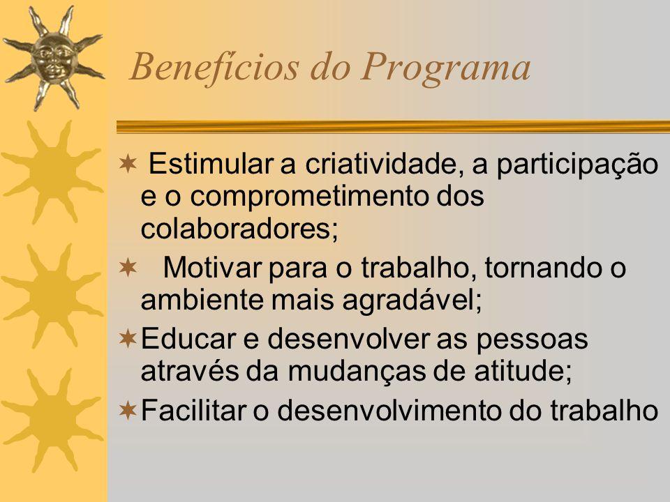 Benefícios do Programa
