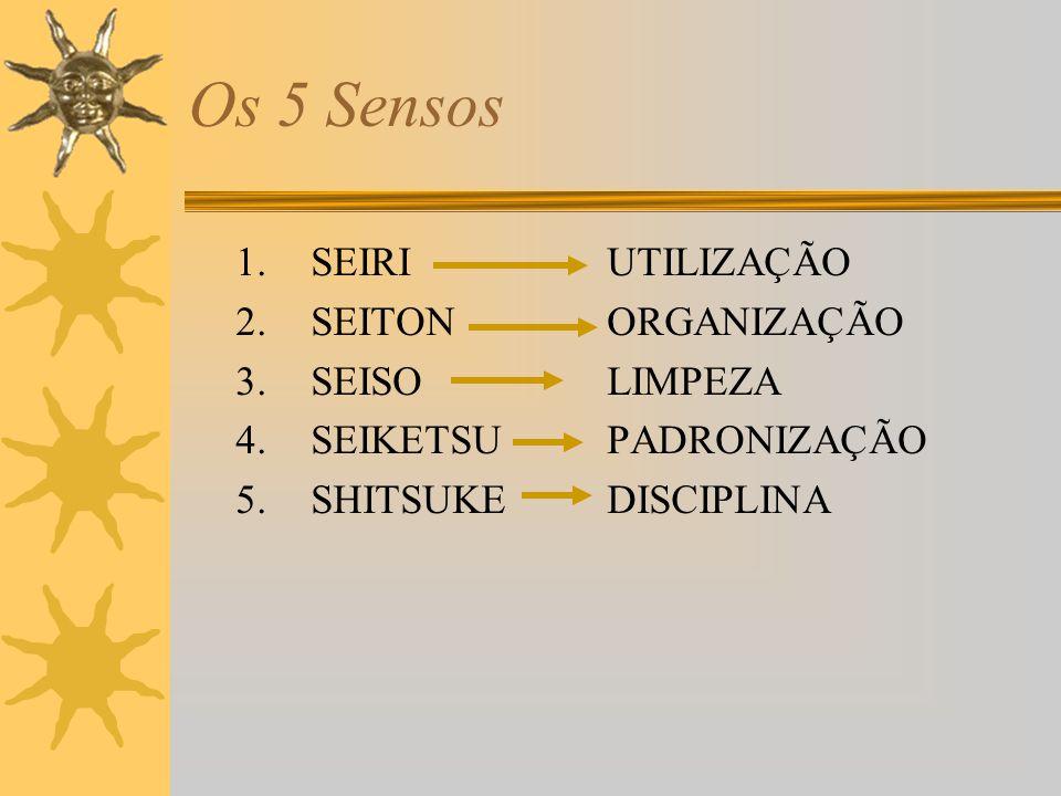 Os 5 Sensos SEIRI UTILIZAÇÃO SEITON ORGANIZAÇÃO SEISO LIMPEZA