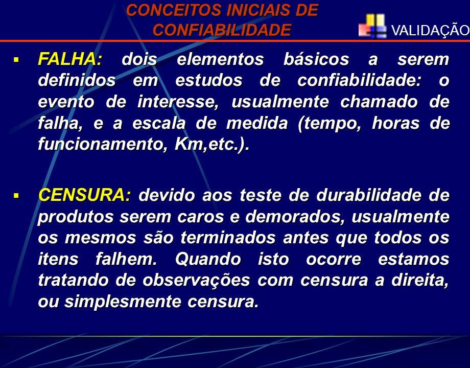 CONCEITOS INICIAIS DE CONFIABILIDADE