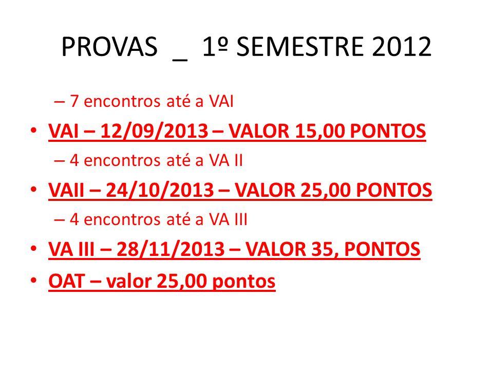 PROVAS _ 1º SEMESTRE 2012 VAI – 12/09/2013 – VALOR 15,00 PONTOS
