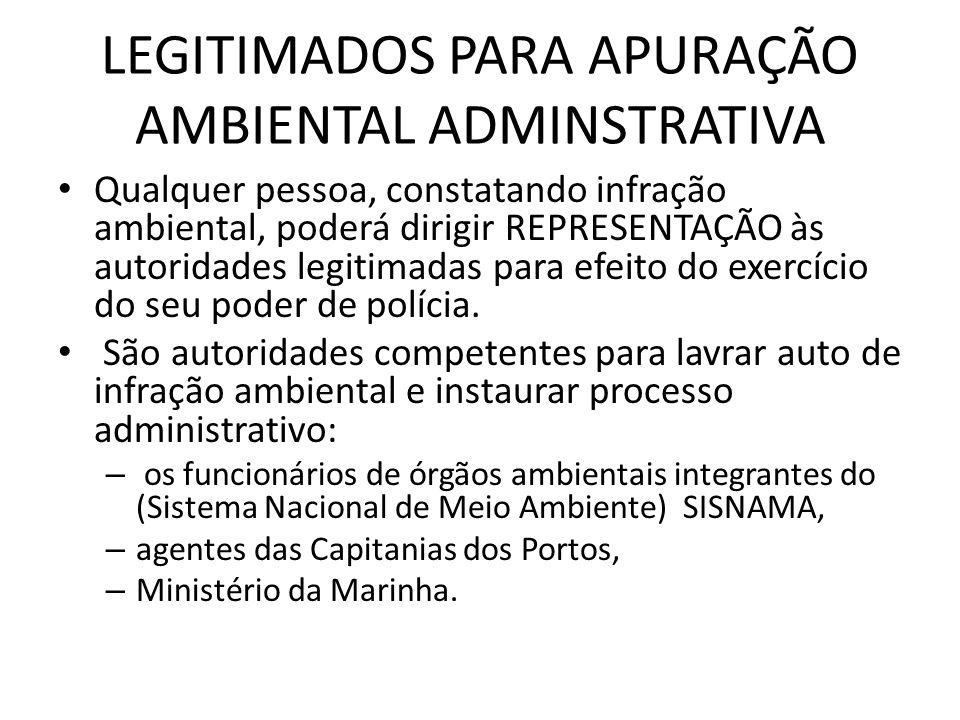 LEGITIMADOS PARA APURAÇÃO AMBIENTAL ADMINSTRATIVA