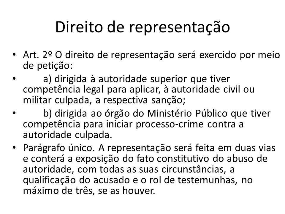 Direito de representação